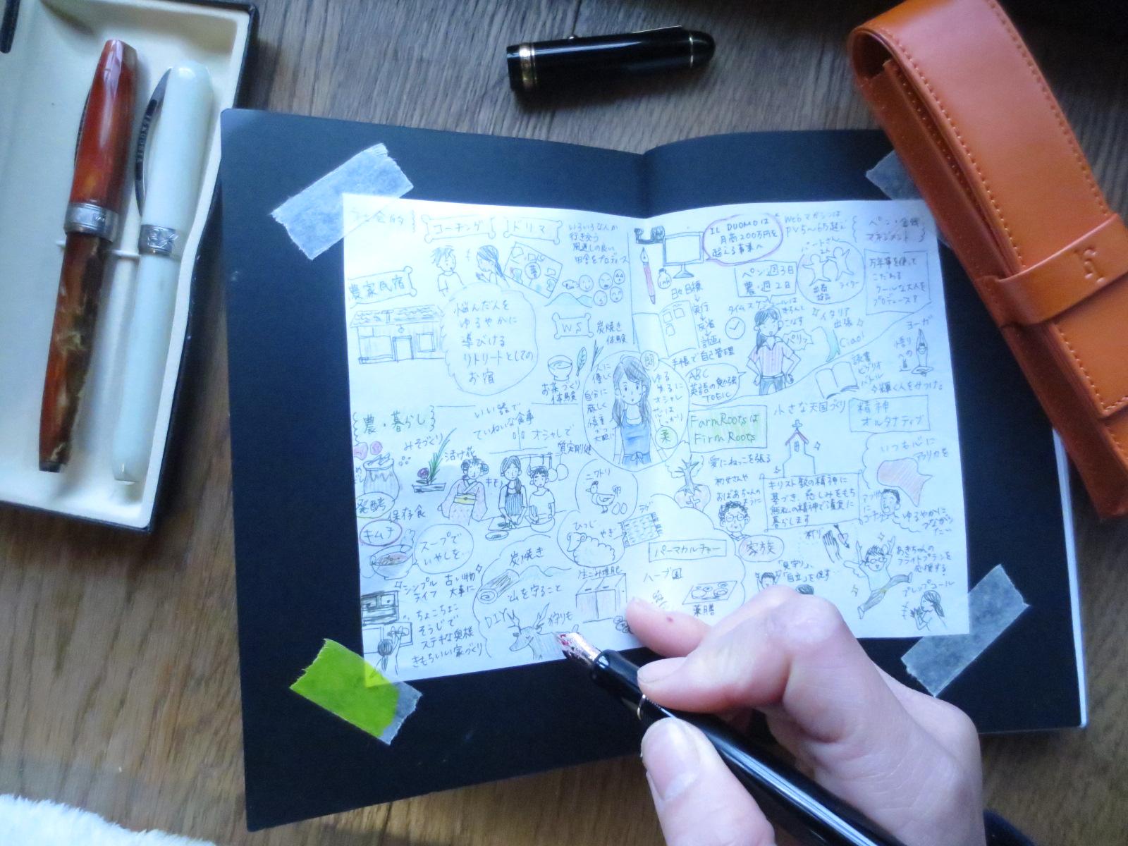 Day5:手帳でセルフマネジメント。手帳に落とし込もう